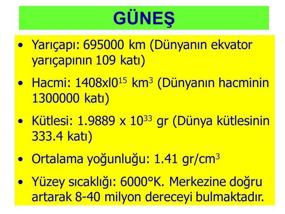 GÜNEŞ Yarıçapı: 695000 km (Dünyanın ekvator yarıçapının 109 katı)