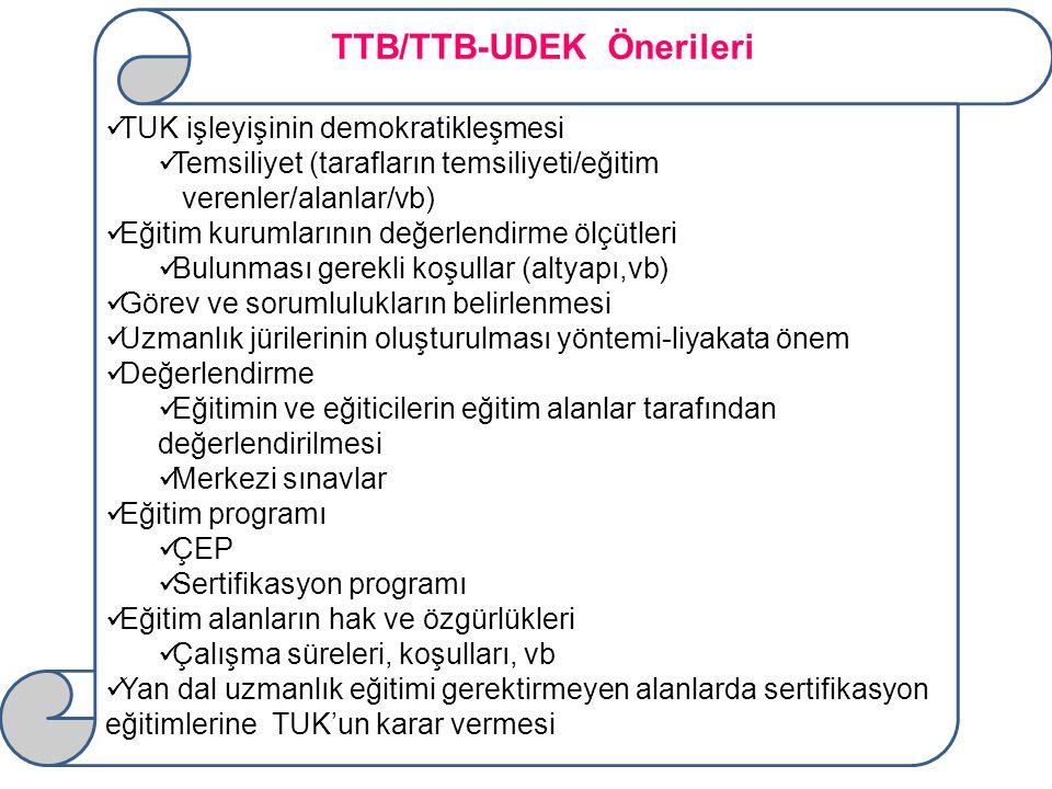TTB/TTB-UDEK Önerileri