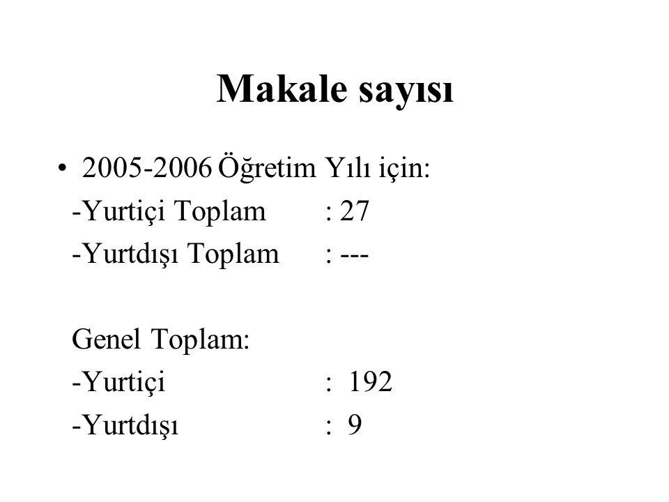 Makale sayısı 2005-2006 Öğretim Yılı için: -Yurtiçi Toplam : 27