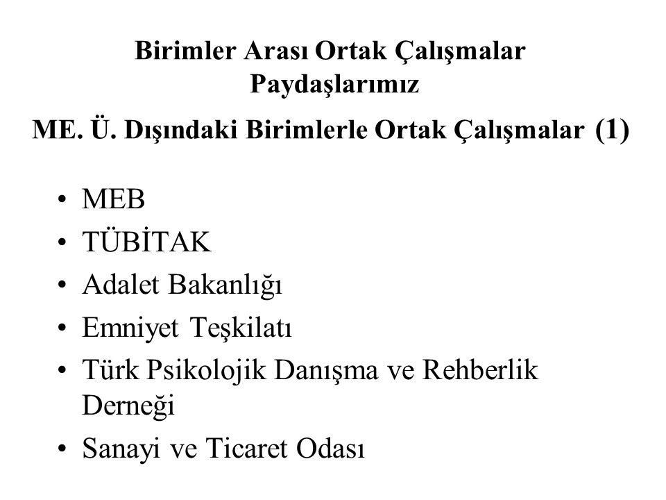 Türk Psikolojik Danışma ve Rehberlik Derneği Sanayi ve Ticaret Odası