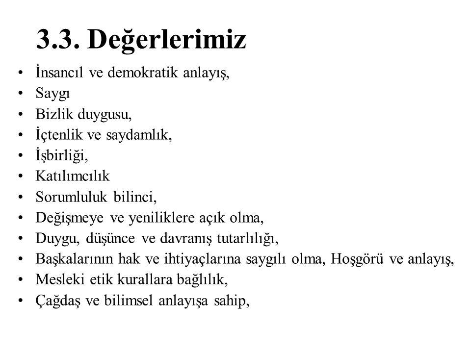 3.3. Değerlerimiz İnsancıl ve demokratik anlayış, Saygı