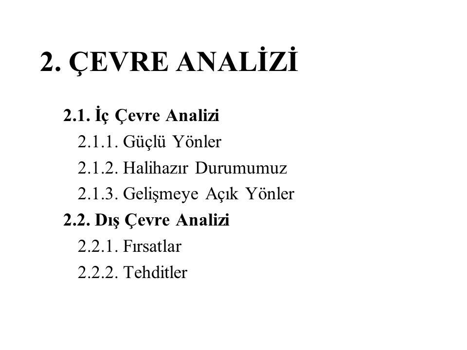 2. ÇEVRE ANALİZİ 2.1. İç Çevre Analizi 2.1.1. Güçlü Yönler