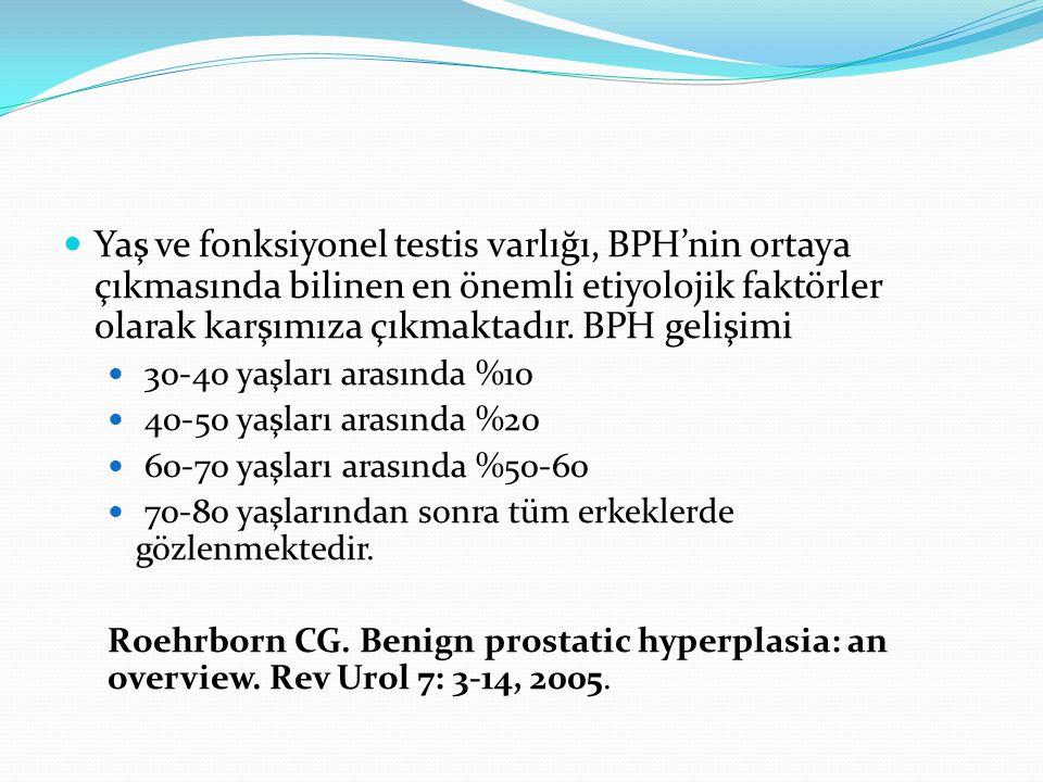 Yaş ve fonksiyonel testis varlığı, BPH'nin ortaya çıkmasında bilinen en önemli etiyolojik faktörler olarak karşımıza çıkmaktadır. BPH gelişimi
