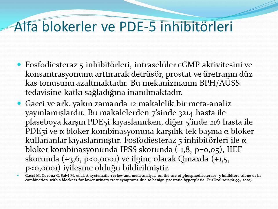 Alfa blokerler ve PDE-5 inhibitörleri