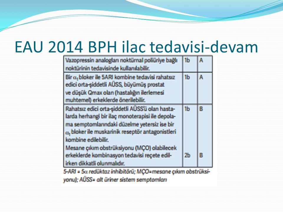 EAU 2014 BPH ilaç tedavisi-devam