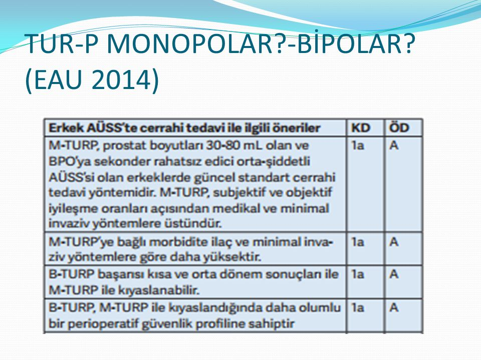 TUR-P MONOPOLAR -BİPOLAR (EAU 2014)