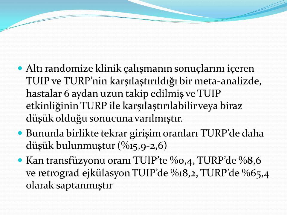 Altı randomize klinik çalışmanın sonuçlarını içeren TUIP ve TURP'nin karşılaştırıldığı bir meta-analizde, hastalar 6 aydan uzun takip edilmiş ve TUIP etkinliğinin TURP ile karşılaştırılabilir veya biraz düşük olduğu sonucuna varılmıştır.