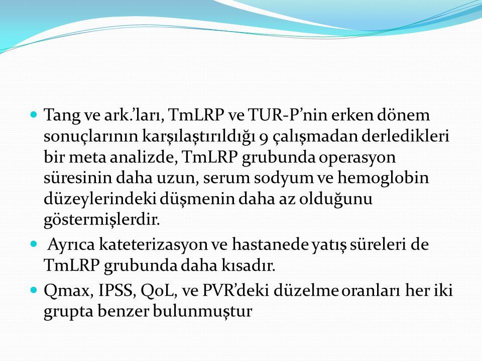 Tang ve ark.'ları, TmLRP ve TUR-P'nin erken dönem sonuçlarının karşılaştırıldığı 9 çalışmadan derledikleri bir meta analizde, TmLRP grubunda operasyon süresinin daha uzun, serum sodyum ve hemoglobin düzeylerindeki düşmenin daha az olduğunu göstermişlerdir.