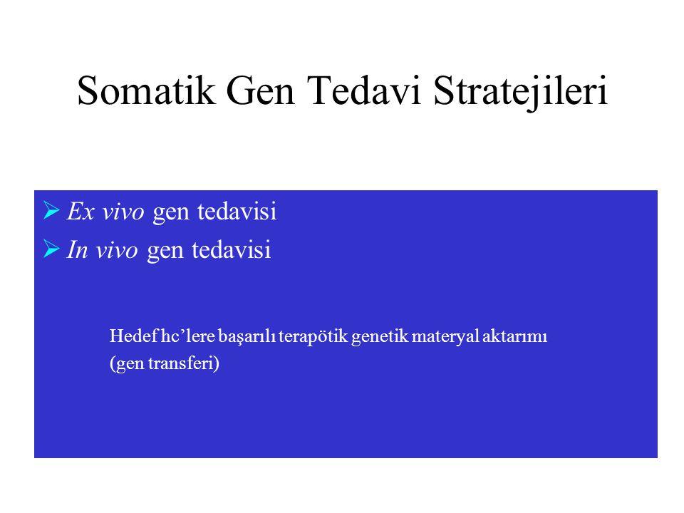Somatik Gen Tedavi Stratejileri