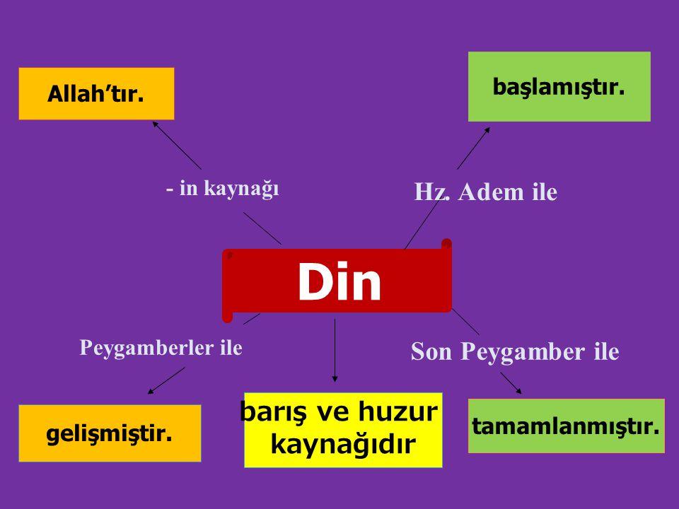 Din Hz. Adem ile Son Peygamber ile barış ve huzur kaynağıdır