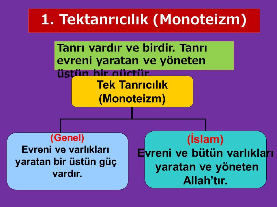 1. Tektanrıcılık (Monoteizm)