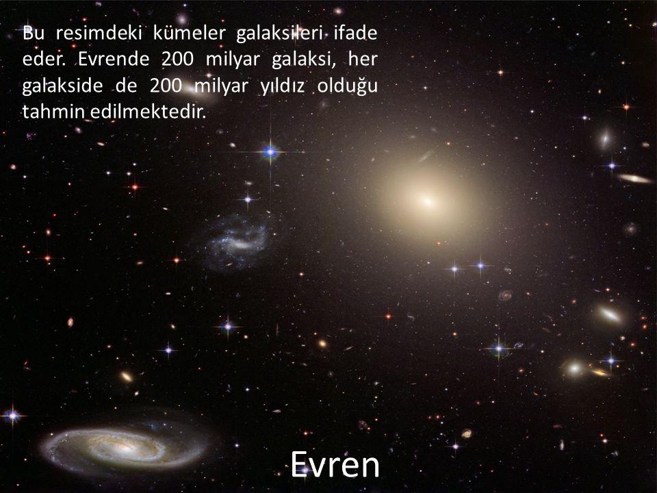 Bu resimdeki kümeler galaksileri ifade eder