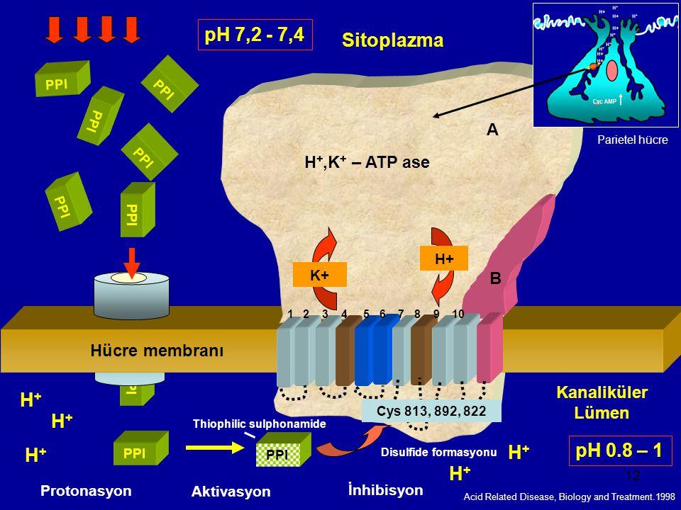 Thiophilic sulphonamide