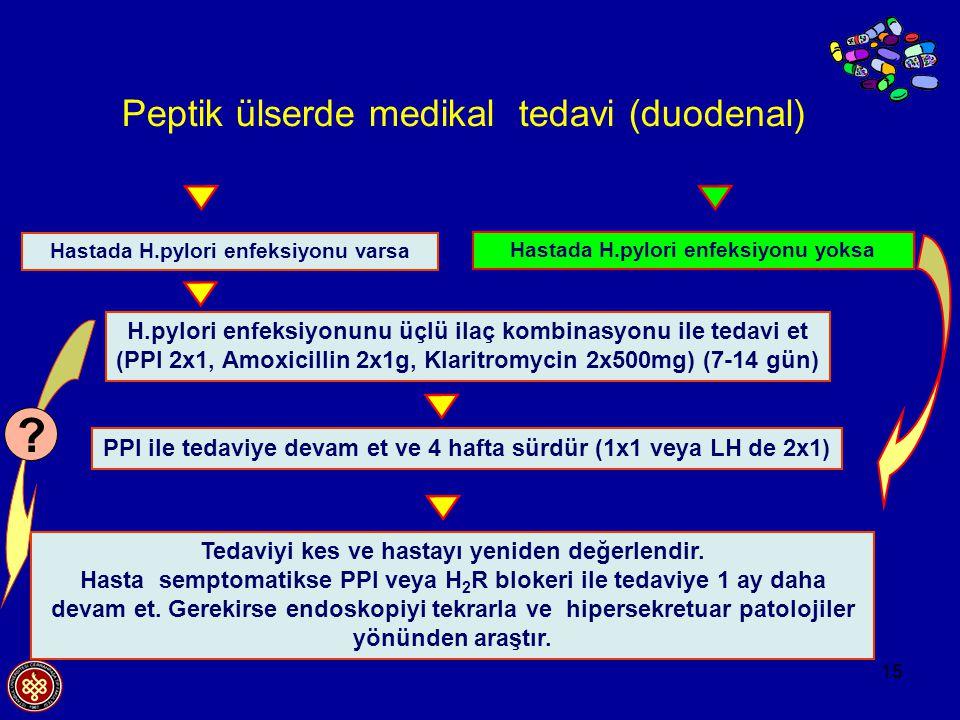 Peptik ülserde medikal tedavi (duodenal)