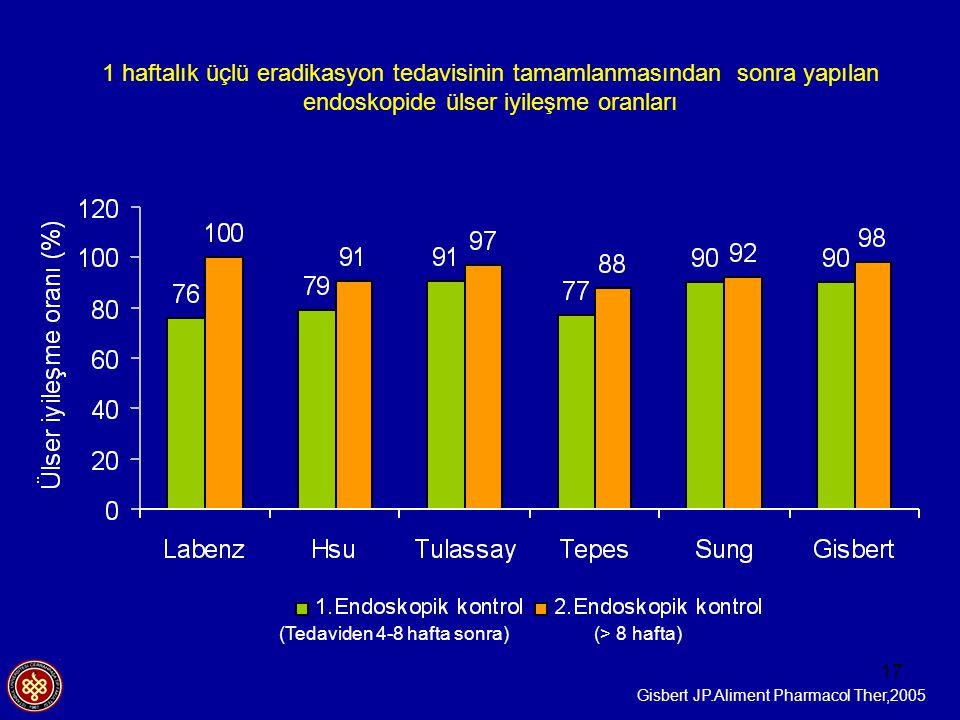 1 haftalık üçlü eradikasyon tedavisinin tamamlanmasından sonra yapılan endoskopide ülser iyileşme oranları