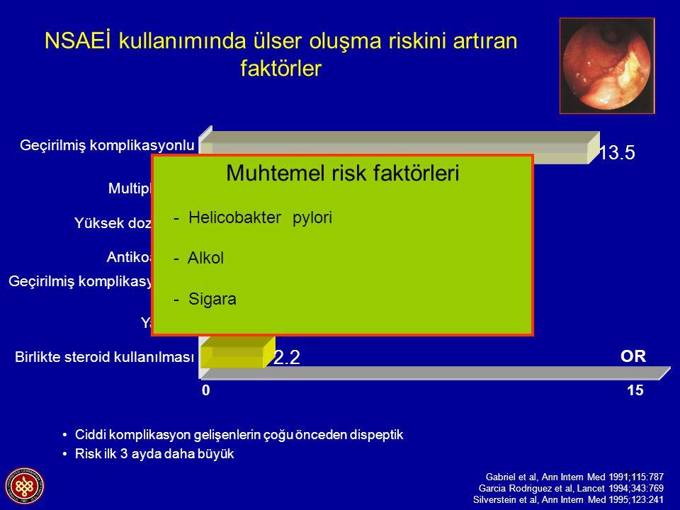 NSAEİ kullanımında ülser oluşma riskini artıran faktörler