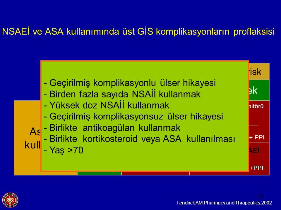 NSAEİ ve ASA kullanımında üst GİS komplikasyonların proflaksisi