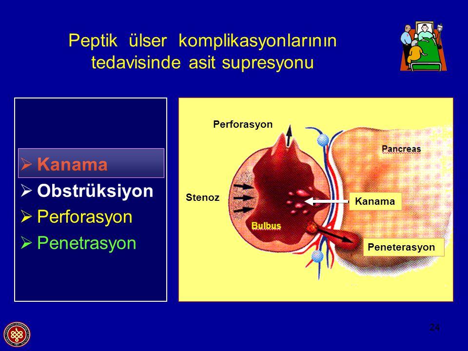 Peptik ülser komplikasyonlarının tedavisinde asit supresyonu