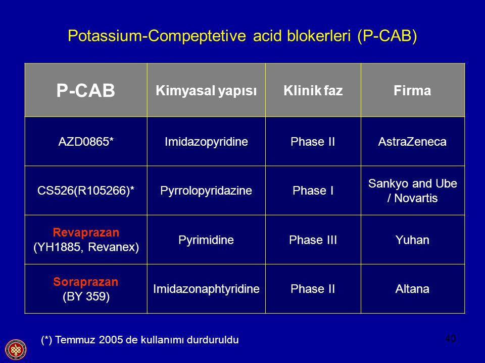 Potassium-Compeptetive acid blokerleri (P-CAB)