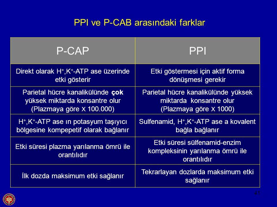 PPI ve P-CAB arasındaki farklar
