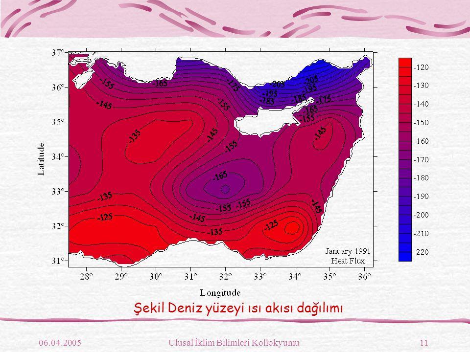 Şekil Deniz yüzeyi ısı akısı dağılımı