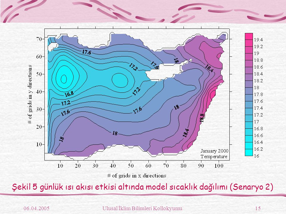 Ulusal İklim Bilimleri Kollokyumu
