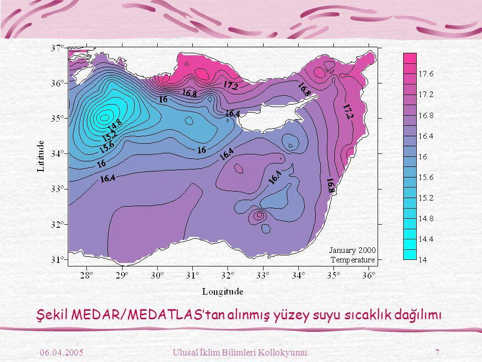 Şekil MEDAR/MEDATLAS'tan alınmış yüzey suyu sıcaklık dağılımı