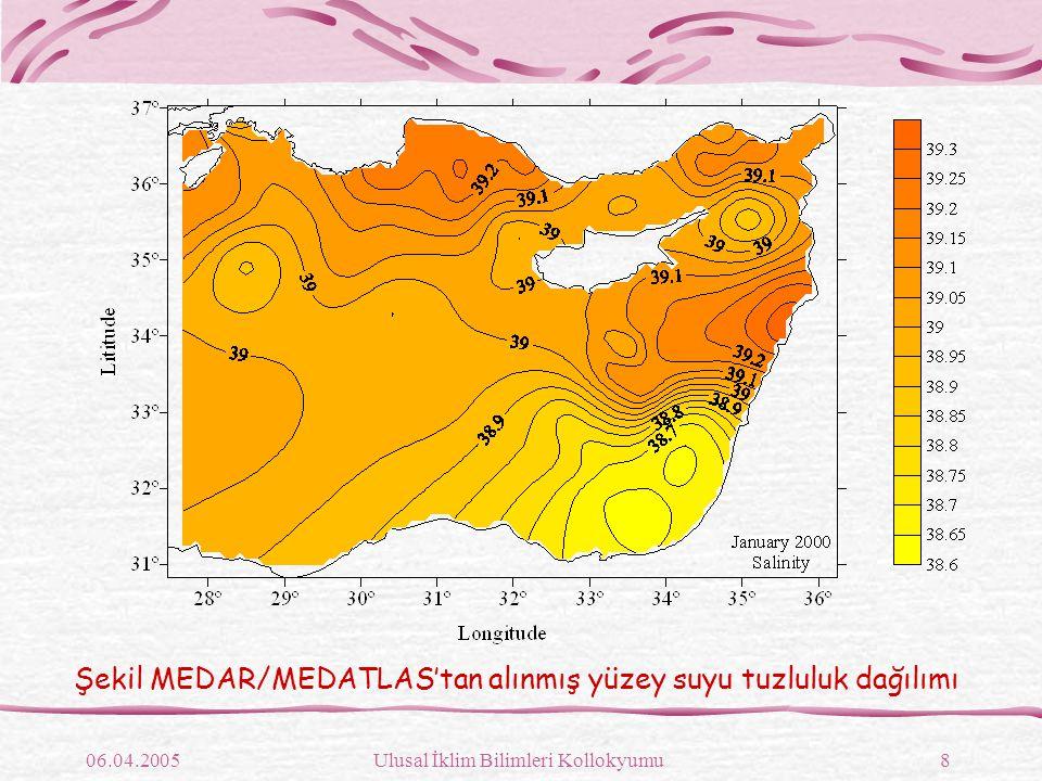Şekil MEDAR/MEDATLAS'tan alınmış yüzey suyu tuzluluk dağılımı