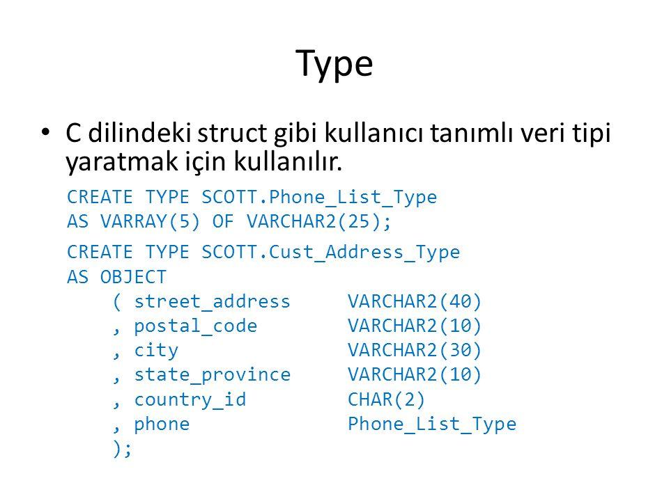 Type C dilindeki struct gibi kullanıcı tanımlı veri tipi yaratmak için kullanılır. CREATE TYPE SCOTT.Phone_List_Type.