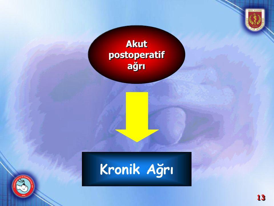 Akut postoperatif ağrı