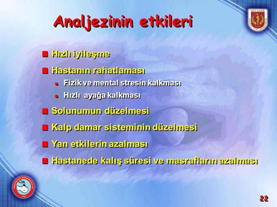 Analjezinin etkileri Hızlı iyileşme Hastanın rahatlaması