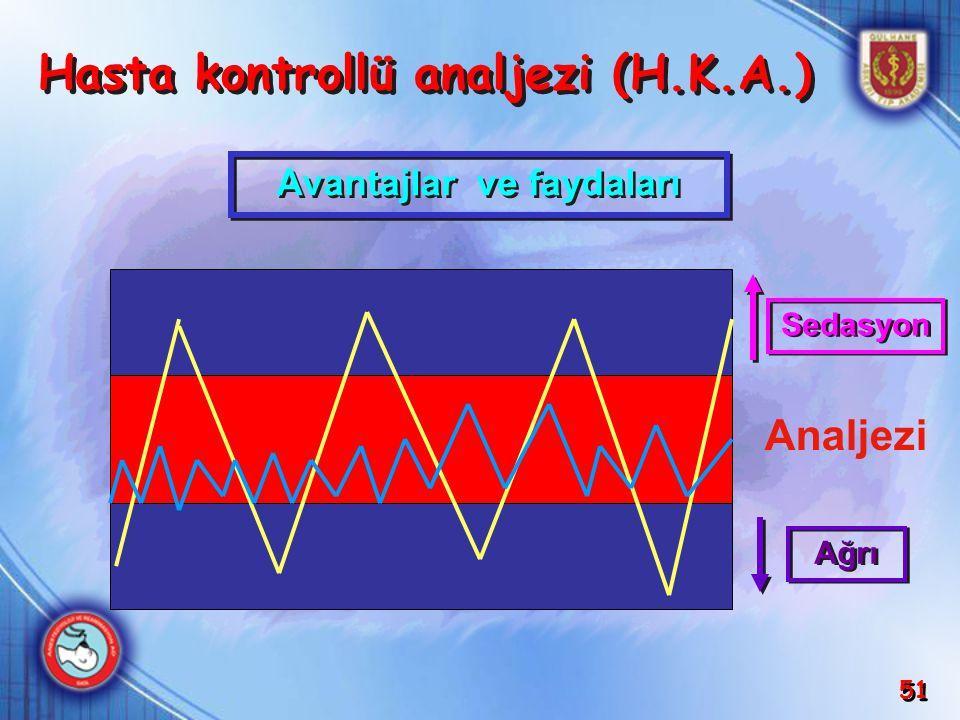Hasta kontrollü analjezi (H.K.A.)