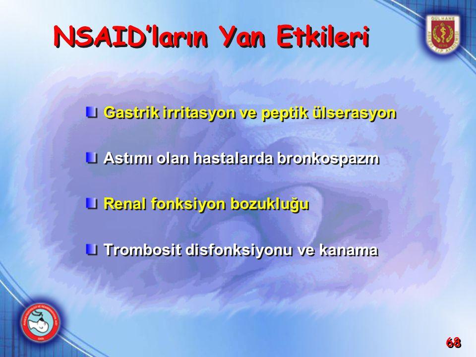 NSAID'ların Yan Etkileri