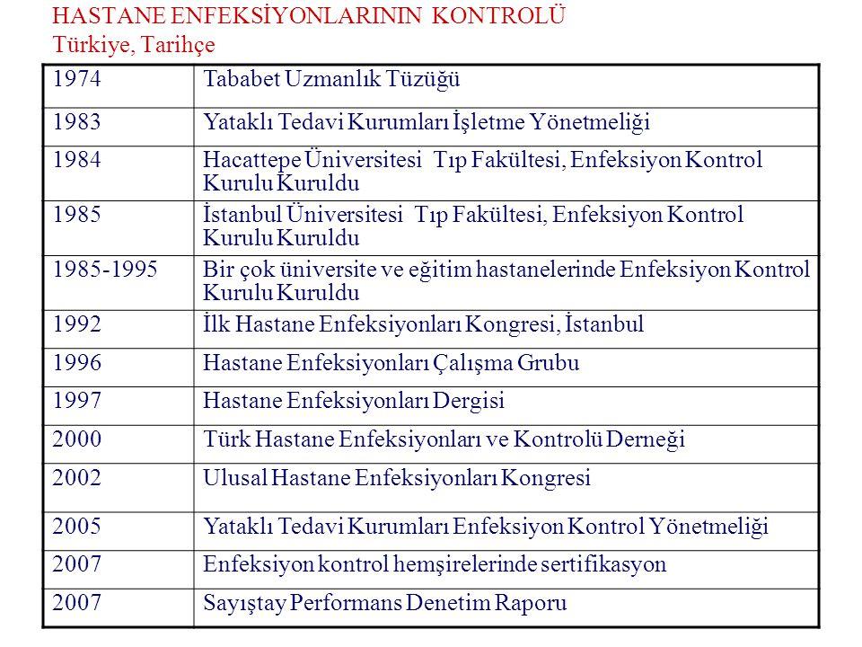 HASTANE ENFEKSİYONLARININ KONTROLÜ Türkiye, Tarihçe