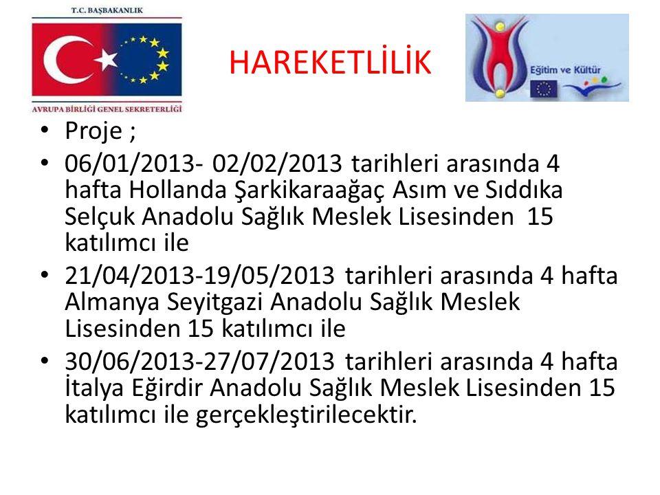 HAREKETLİLİK Proje ;