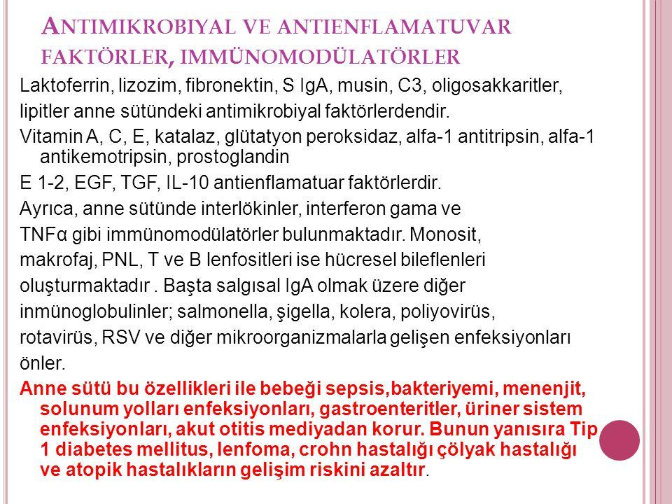 Antimikrobiyal ve antienflamatuvar faktörler, immünomodülatörler