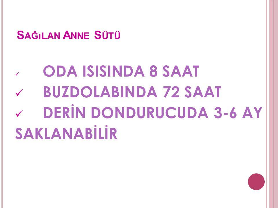 BUZDOLABINDA 72 SAAT DERİN DONDURUCUDA 3-6 AY SAKLANABİLİR