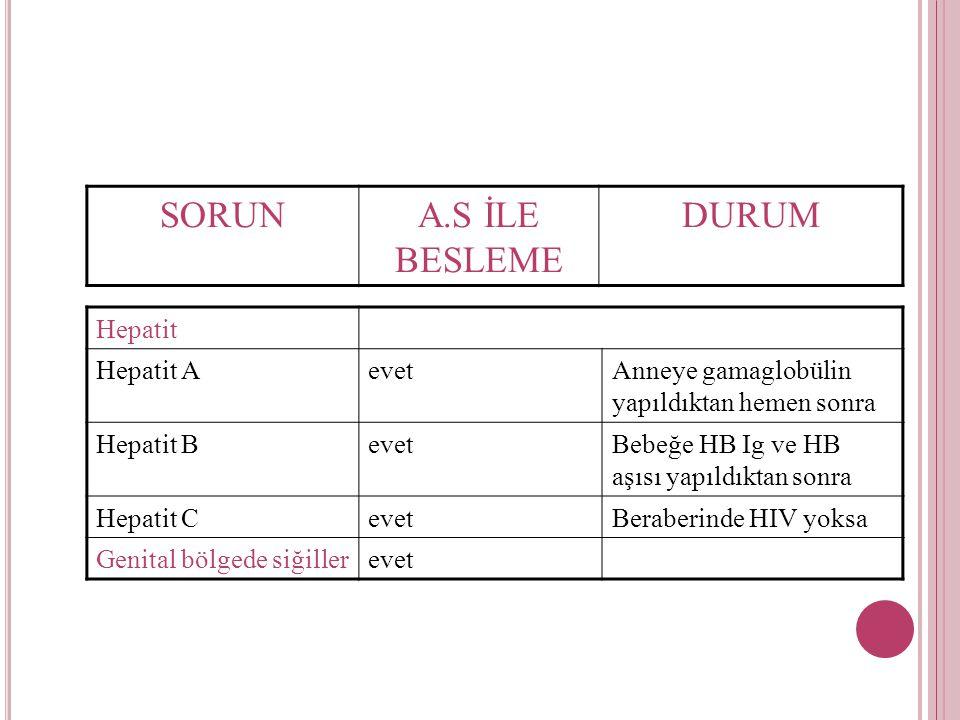 SORUN A.S İLE BESLEME DURUM Hepatit Hepatit A evet
