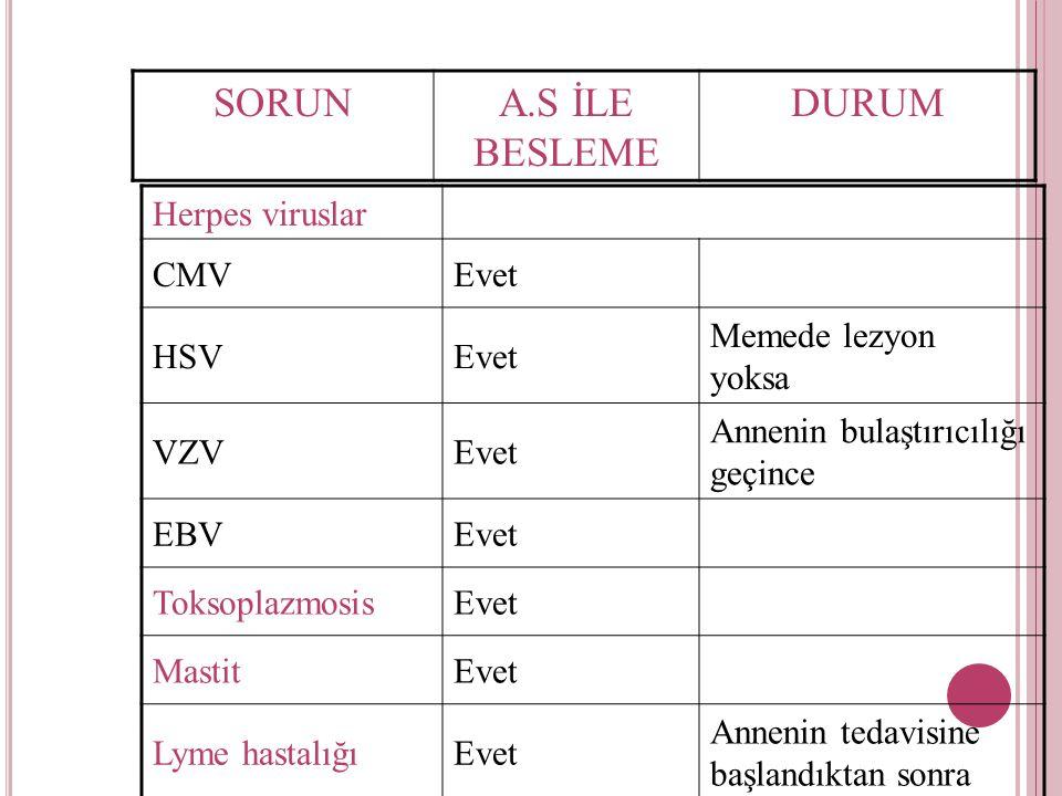 SORUN A.S İLE BESLEME DURUM Herpes viruslar CMV Evet HSV