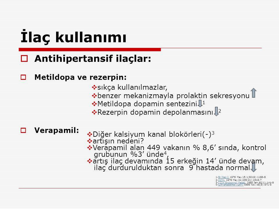 İlaç kullanımı Antihipertansif ilaçlar: Metildopa ve rezerpin: