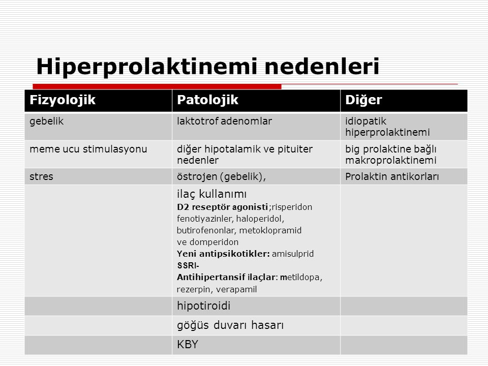 Hiperprolaktinemi nedenleri