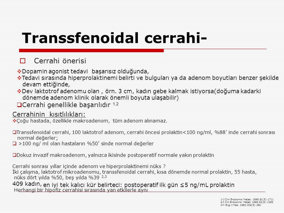 Transsfenoidal cerrahi-