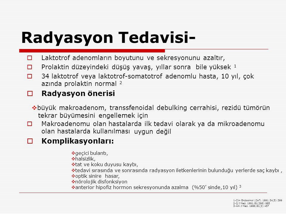 Radyasyon Tedavisi- Radyasyon önerisi Komplikasyonları: