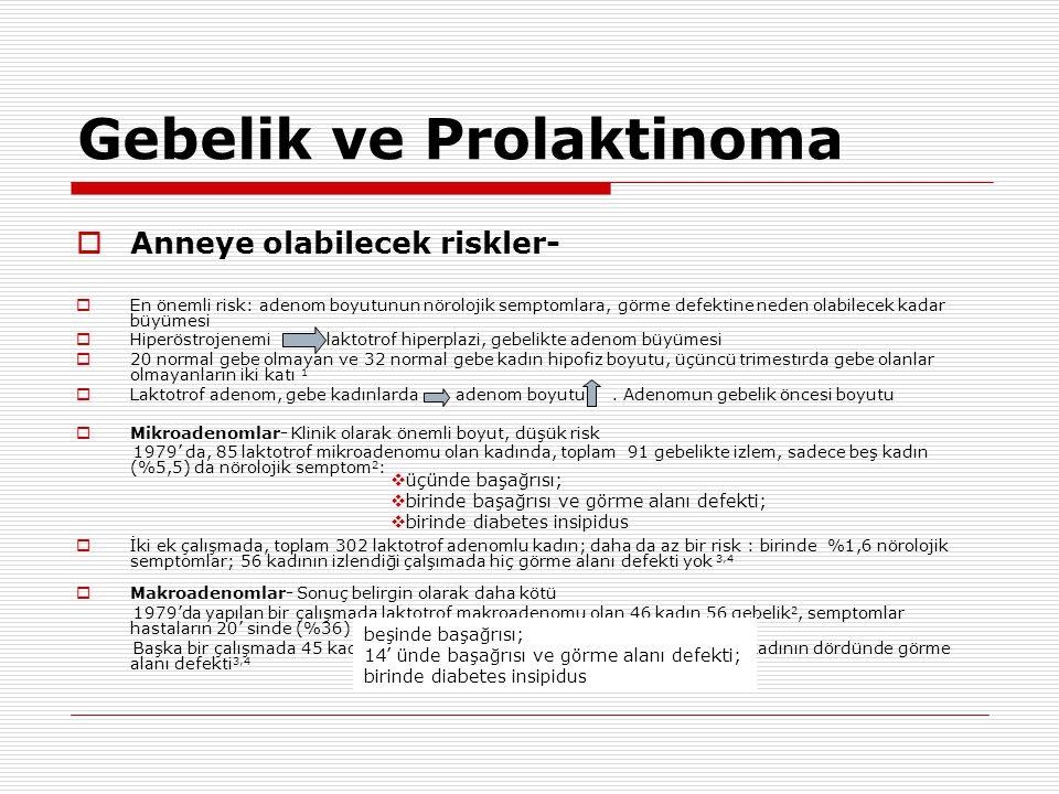 Gebelik ve Prolaktinoma