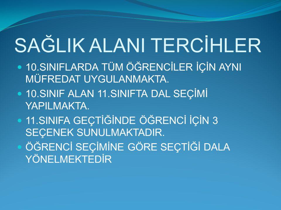 SAĞLIK ALANI TERCİHLER