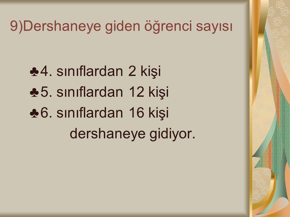 9)Dershaneye giden öğrenci sayısı