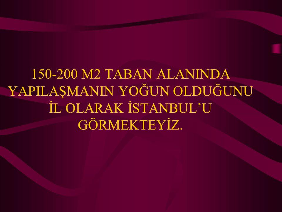 150-200 M2 TABAN ALANINDA YAPILAŞMANIN YOĞUN OLDUĞUNU İL OLARAK İSTANBUL'U GÖRMEKTEYİZ.