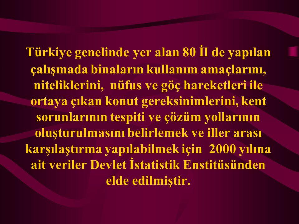 Türkiye genelinde yer alan 80 İl de yapılan çalışmada binaların kullanım amaçlarını, niteliklerini, nüfus ve göç hareketleri ile ortaya çıkan konut gereksinimlerini, kent sorunlarının tespiti ve çözüm yollarının oluşturulmasını belirlemek ve iller arası karşılaştırma yapılabilmek için 2000 yılına ait veriler Devlet İstatistik Enstitüsünden elde edilmiştir.