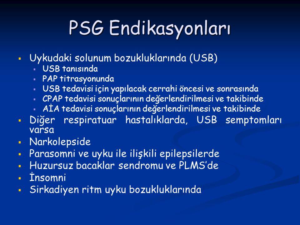 PSG Endikasyonları Uykudaki solunum bozukluklarında (USB)
