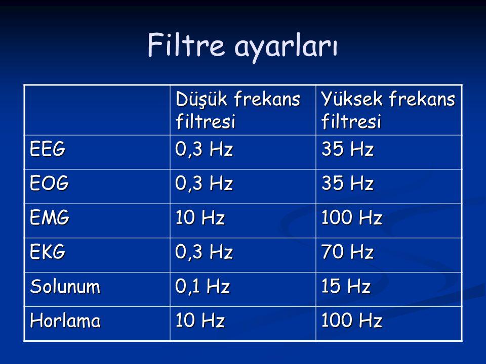 Filtre ayarları Düşük frekans filtresi Yüksek frekans filtresi EEG